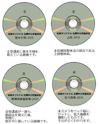 DVD4譫�